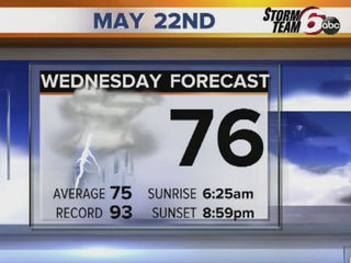 Chance of isolated storms Wednesday
