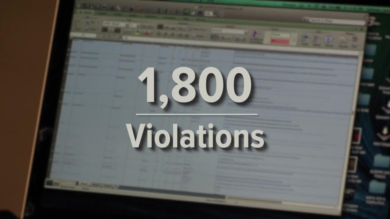 1,800 violations