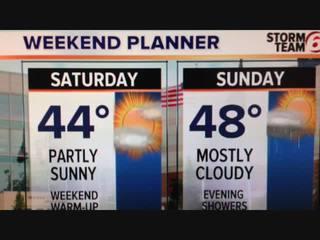 Mild weekend ahead of cold & snow next week