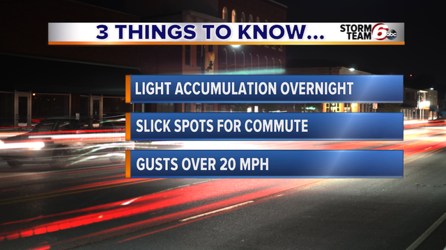 Snow showers, falling temps and slick roads!