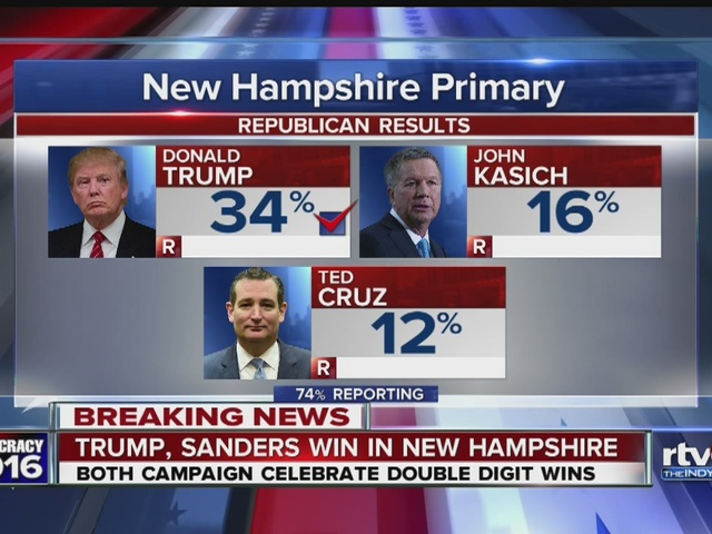 Rubio talks about New Hampshire primary