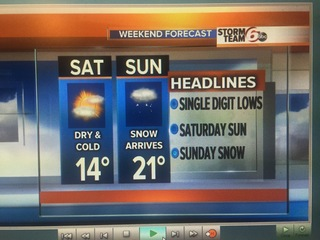 Dry and cold Saturday. Snow Sunday!