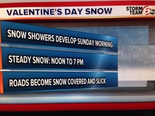 Snow set to impact Valentine's Day plans