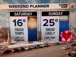 Frigid today! Snow Sunday!