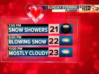 Light to moderate snow through early evening