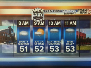 Saturday: Cool & Wet. Warmer with showers Sunday