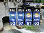Showers this afternoon after stormy night