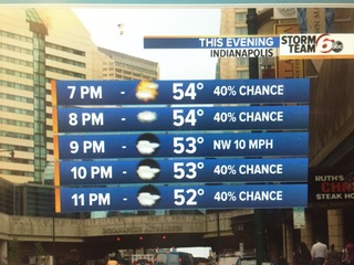 This Evening: Cool with scattered showers