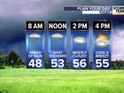 ALERT DAY: Morning showers, spotty storms