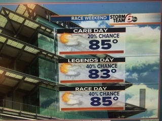 PM T'Storms possible through Weekend