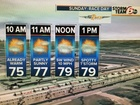 Indy 500 Forecast: Warm with spotty storms
