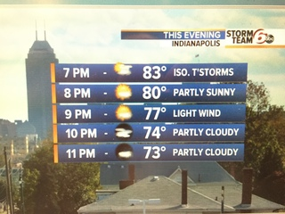 Isolated downpours through early evening
