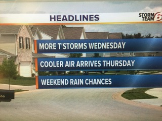 T'Storms end tonight, but return Wednesday