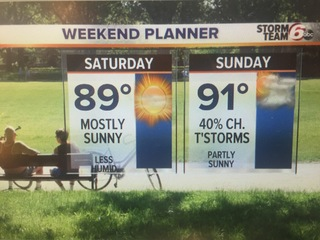Today: Warm & sunny Sunday: Storms possible