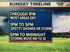 Hot and humid Sunday brings storm chances