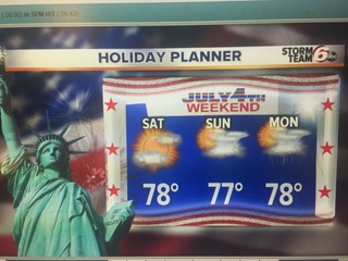 Overnight Showers. T'Storms return over weekend.