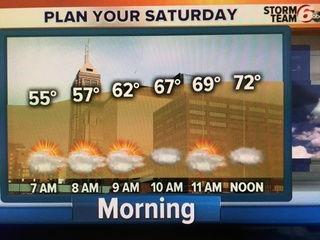 Great start to the weekend, but rain on the way