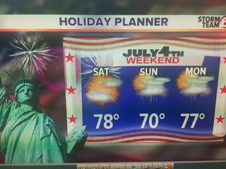 Dry Saturday! T'Storms Sunday & Monday.
