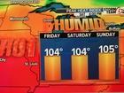 Heat Advisory! Hottest Friday through Sunday