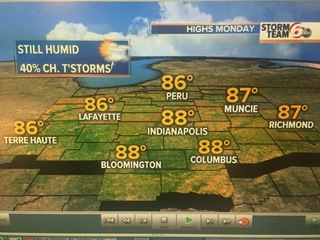 Sct. T'Storms Monday. Less Humid Tuesday!