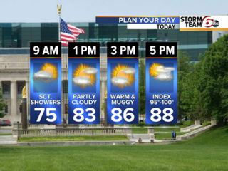 FORECAST: Humidity lowers, temperatures drop