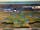 Lows in 60s overnight. Less Humid Tuesday.