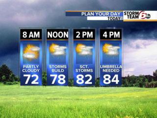 TODAY: Warm and humid, keep umbrella handy