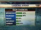 Next 2 Days: Sct. T'Storms & warmer