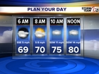 Today: Heat, humidity, storms return
