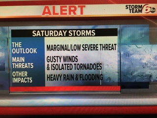 Today: Warm and humid with scattered storms