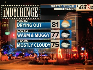Drying out for evening events