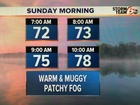 Dry with fog possible overnight