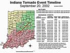14 years ago: 2nd longest tornado in Ind. ever