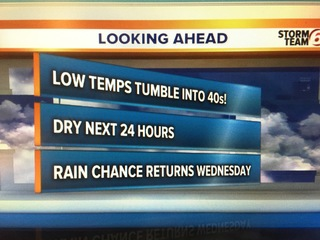 Cool temps ALL week!