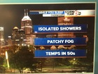 Isolated showers & patchy fog overnight.