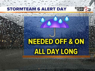 ALERT DAY: Scattered showers off and on today