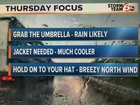 ALERT: Scattered showers and storms this evening