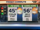 Cool temperatures take us into the weekend
