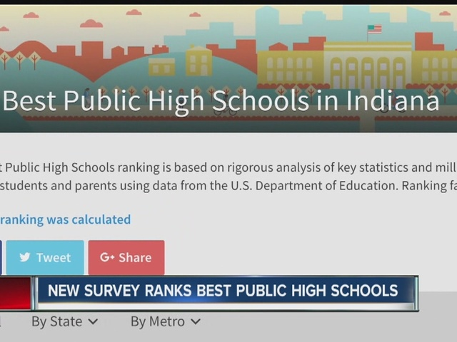 Best public schools in Indiana