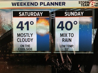 Dry and cool today. Wintry mix possible Sunday.
