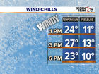 Brrrr! Temps in 20s, wind chills in teens today