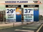 Cold and dry today. Wintry mix Sunday.