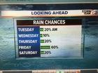 ALERT: Rain expanding; temps rising!