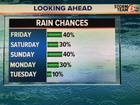 ALERT: Overnight rain. Very mild weekend.