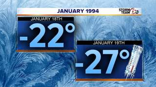 A look back at Indy's coldest day ever