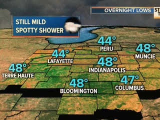 Tonight: Mild with spotty showers and patchy fog