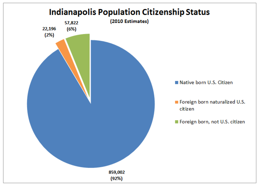 In Indiana, no \'sanctuary cities\' thanks to 2011 law