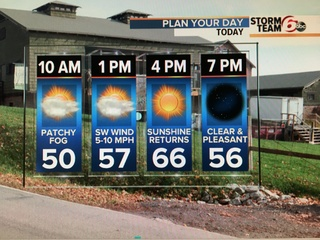 Fog gives way to sunny and mild afternoon