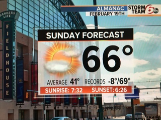 Near-record warmth again today