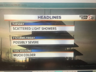 Showers Tuesday. Strong storms possible Friday.